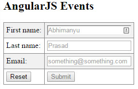 Events in AngularJS
